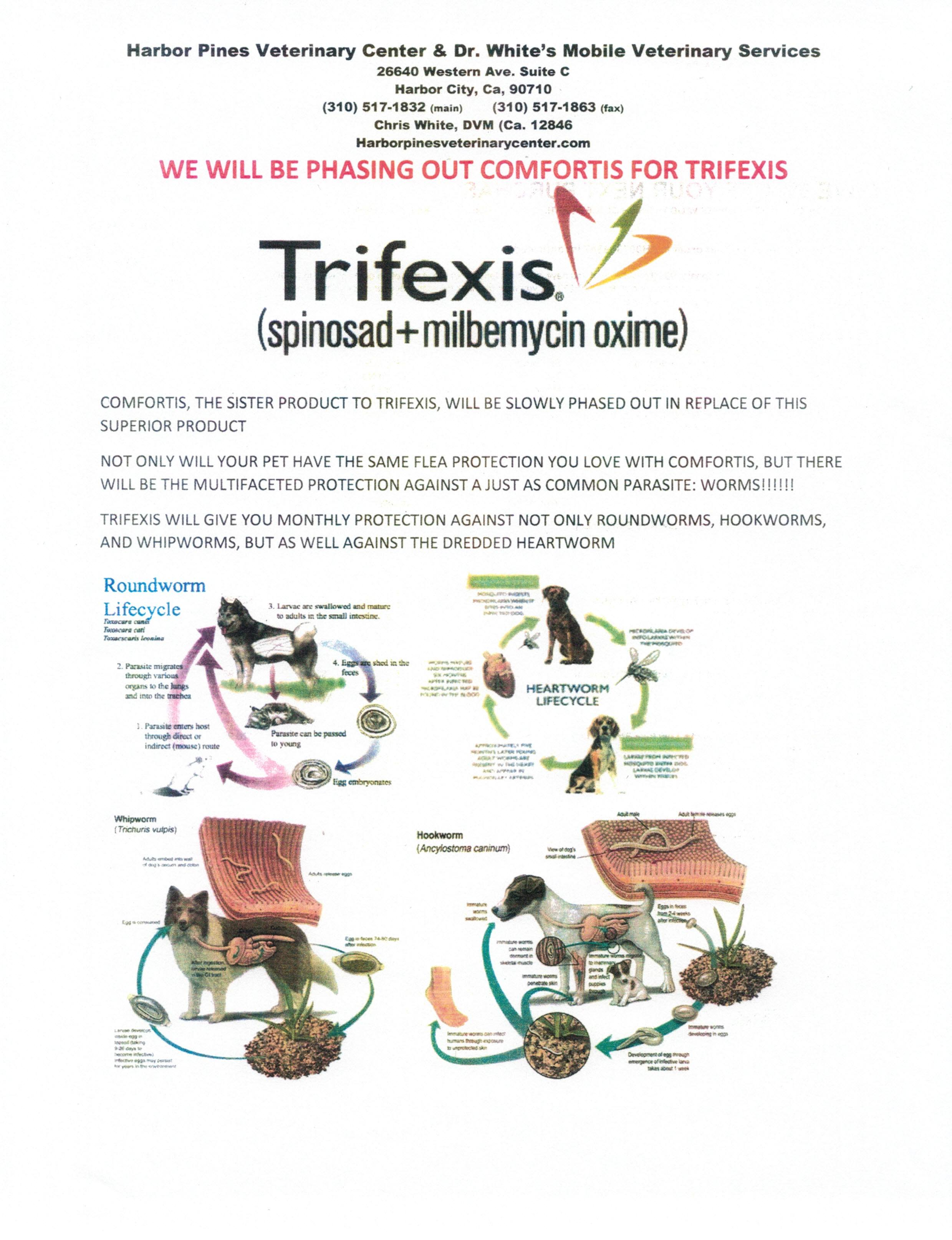 Trifexis guide